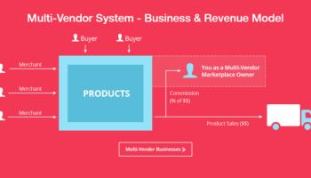 top 25 online money making business ideas to earn big money online