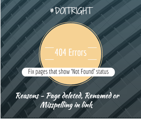 404 Errors: Recurrent additions/deletions